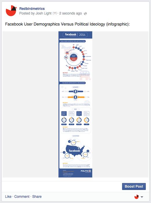 infographic status update