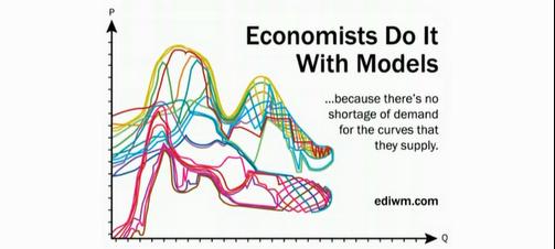 economics models